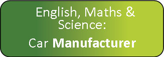 English, Maths & Science - Car Manufacturer
