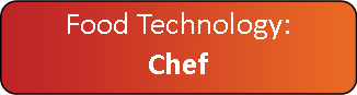 Food Technology - Chef