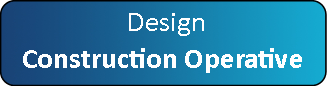 Design - Construction Operative
