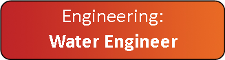 Water Engineer